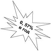 0.57 процента