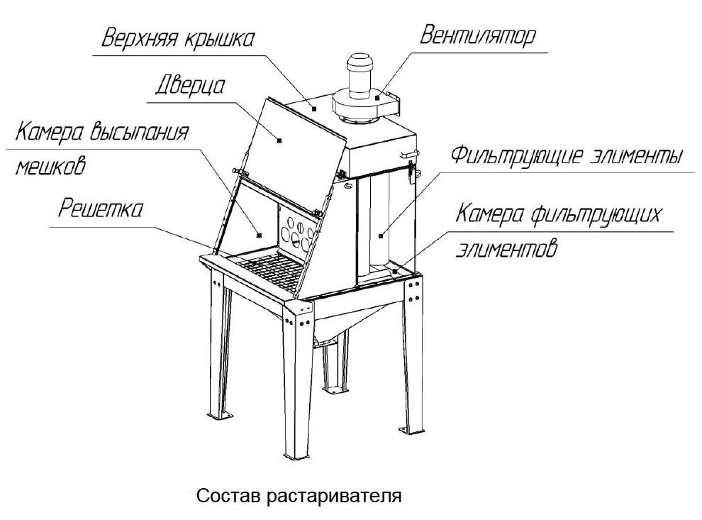 Ручной растариватель для хлебозаводов