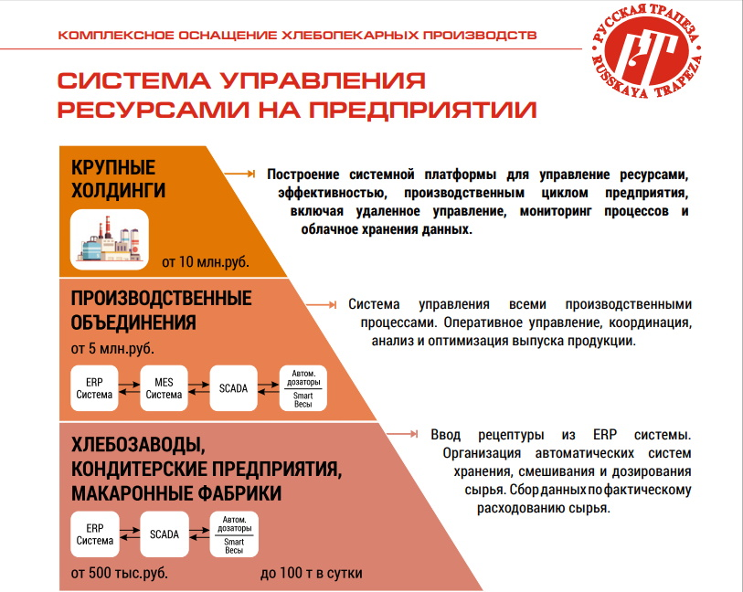 recept_manager_crm